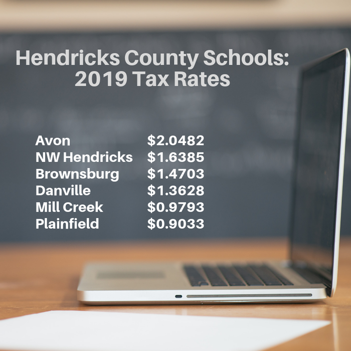 Hendricks County Schools: 2019 Tax Rates