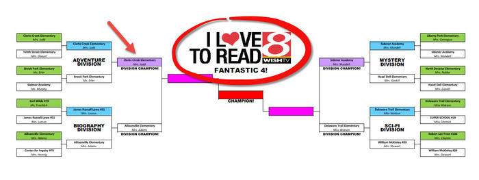"""I Love to Read Challenge"" - Final Four!"